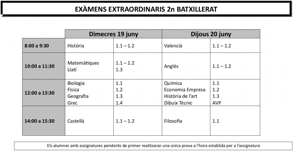 Examens extraordinaris 2n batx