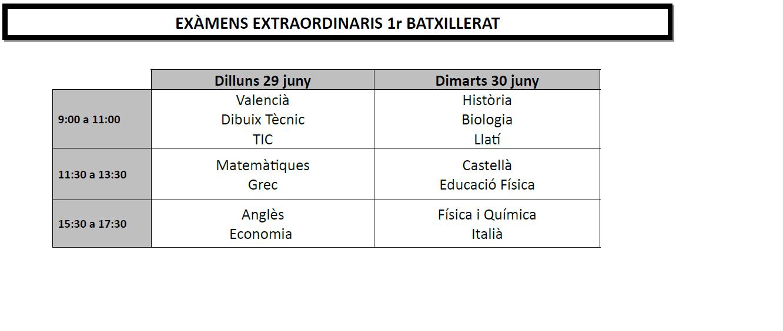 Calendari examens extraordinaris batxillerat